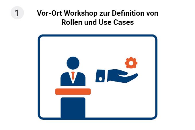 Ein Pilotprojekt zur Serialisierung beinhaltet einen Vor-Ort-Workshop, Markierungstests, das Erstellen eines IT-Konzeptes und einer Demonstrator App.