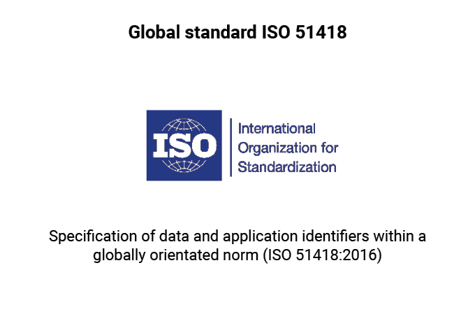Serialization should follow the global standard ISO 15418. A GS1 DataMatrix code or a QR code can be used independently of this.